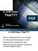 What Does JVM Do