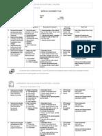 Individual Assessment Plan