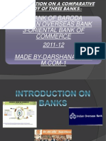 Ppt on a Comparative Study of Three Banks