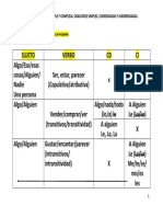 apuntes sintaxis simple y compleja.pdf