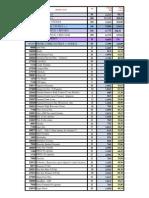 Lista de Precio Junio 2013clientes