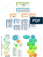 OPINION PUBLICA Elementos Fundamentales Del Metodo Cientifico HIPOTESIS