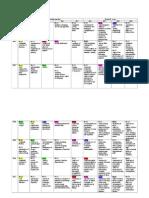 Biology Paper 2 Analysis (1)