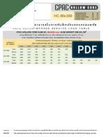 CPAC Catalog