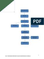 laporan metodologi penelitian