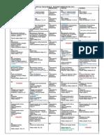 Cronograma Fisica Basica 2 Sem 2013