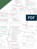 Mindmap on Organic Chem