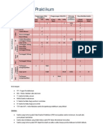 Tabel Sanksi Praktikum Rev2