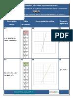 Funciones_Lineales material didáctico