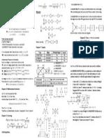 CS1231 Cheat Sheet Part 1