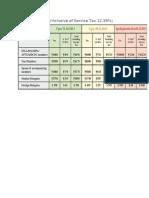 Registration Fee Ipca