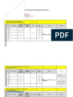 Evaluasi Teknis (Pengalaman Perusahaan)
