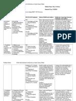 portfolio matrix stc