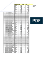 6.1pivottabledata