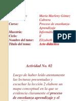 actividad 2 mapa conceptual 2.pptx