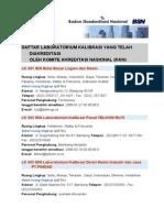 Daftar+Laboratorium+Kalibrasi+Yang+Telah+Diakreditasi