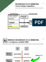ITESM - Modelos Decisionales 04a - La Detección de Ventajas Competitivas