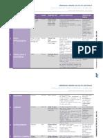 Cuadro de vanguardias.pdf