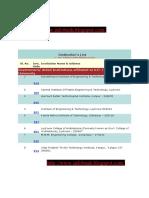 UPTU Institutions List