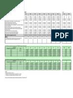 Tabel Benefit Premi SSE Asof01!09!2012 Mkt