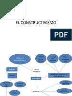 El Constructivismo 29 de Septiembre 2013