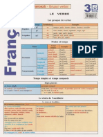 Conjugarea verbelor in franceza ~ Timpuri si moduri verbale