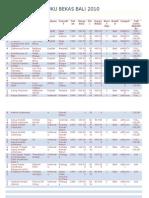 Download Daftar Harga Buku 20101