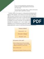 Tecnicas e Instrumentos Datos