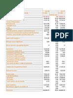 Forecasting Tata Motors.xlsx
