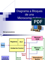 Microcomputadora presentacion2