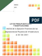 Analisis de Ejecución Financiera de proyectos de Infraestructura