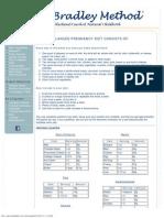 Bradley Method Nutrition Information