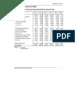 01-PDB-NTP-2008