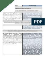 Ley Antievasión 2 (Decreto 4-2012)