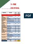 Grade Programática Prime 2013