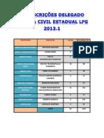 Transcricoes Delegado Estadual Lfg 2013