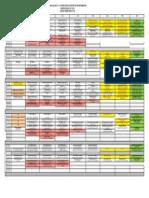 Draft Jadual Gasal 13-14