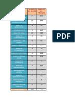 grade 1 ANOTAÇÕES DE AULA TURMA FEDERAL  2012 E 2013 ENFASE