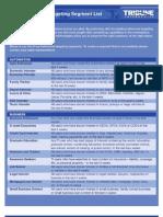 Q1 Behavioral Targeting Segment Description List