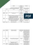 ADA 6 anatomia.docx
