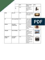 Inventos.pdf