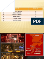 26.11 Mumbai Terror Attacks 2