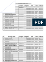 RUP Barang-Jasa Dinas Pendidikan 2012