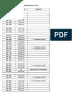 List of Vehicles - African Fleet (2)