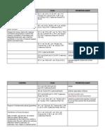 PIL Module 5 Table .doc