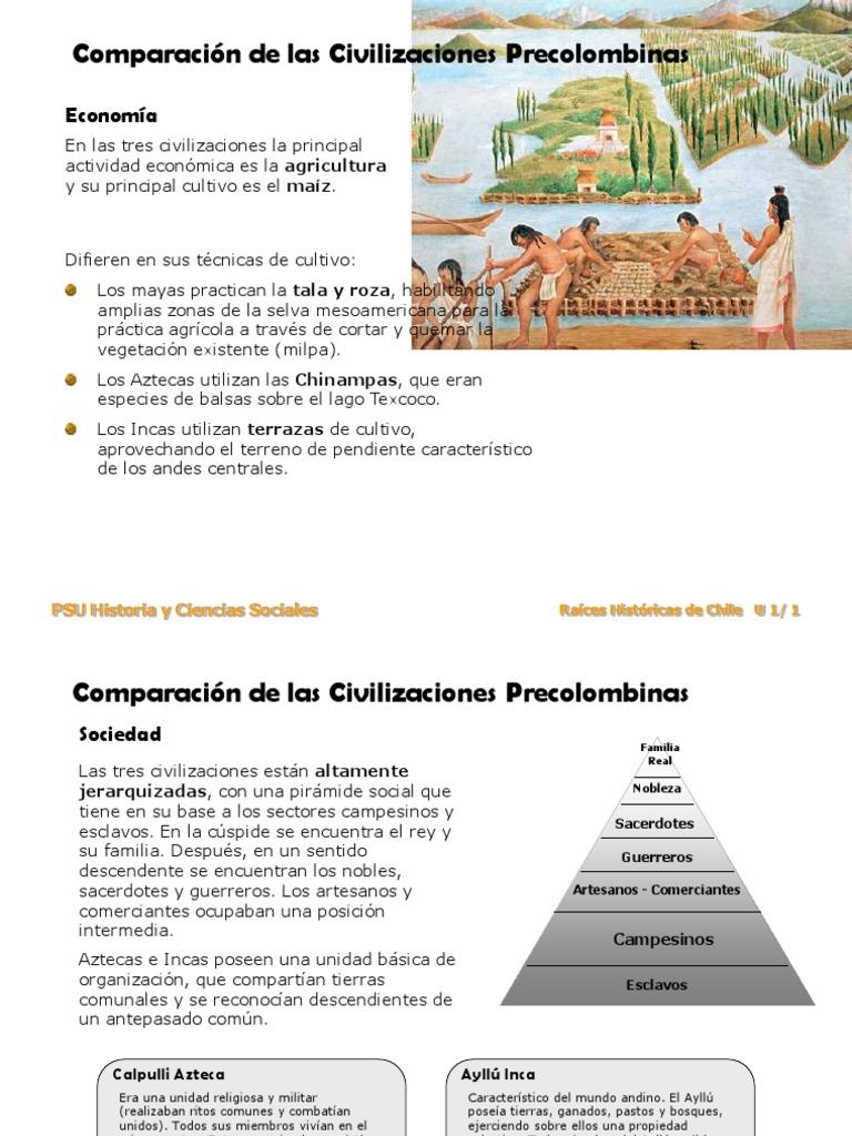 Historia Prehispanicas 100612170832 Phpapp01