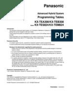PA308 Programming Tables