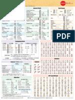 Basic Japanese Cheat-sheet