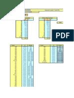 Poisson Calculator