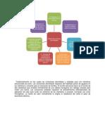 Las leyes por la cual se rige el diseño de uniones atornilladas se basan en las publicadas por